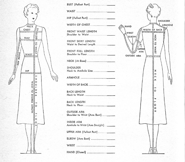 Fan image with regard to printable body measurement chart for sewing